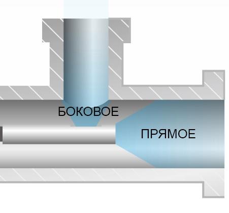jProbe прямое/боковое направление зондов диаметром 3.9мм